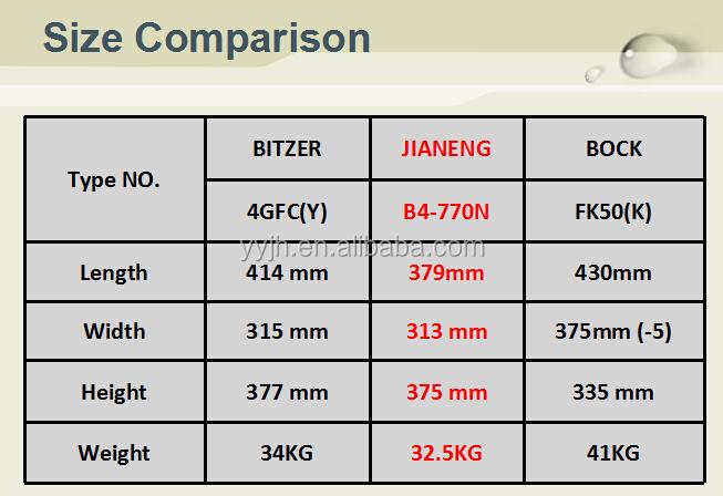 China Exporter Kaneng Air Compressor Free Pdf Compressor /bus ...