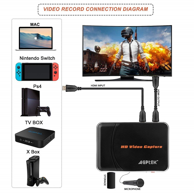 with Microphone input support HDCP videos HDMI Game Capture ezcap280H
