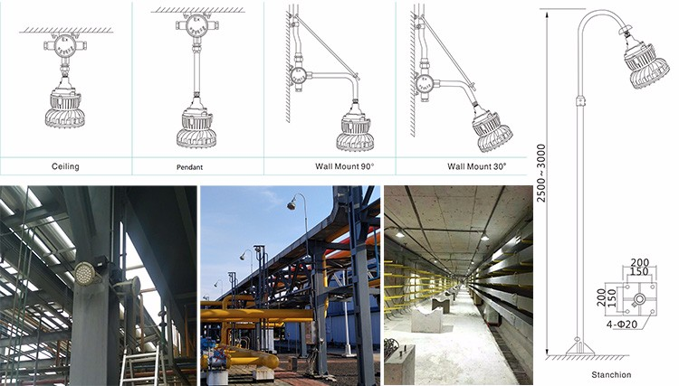 Class 1 Division 2 Hazard Explosion Proof Led Lighting