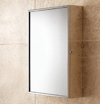 Bathroom Mirrors And Washbasin