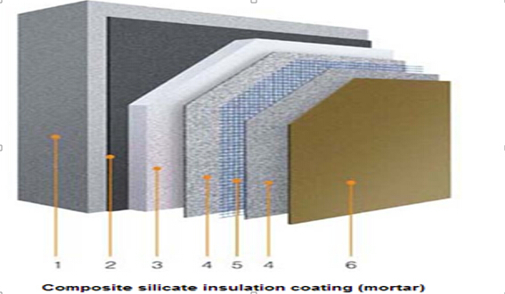 Compound Silicate Heat Preservation Wall Thermal Insulation Coating - Buy  Thermal Insulation Coating,Wall Thermal Coating,Silicate Coating Product on