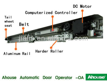 Dc 24v Ahouse Automatic Sliding Door Operator Sliding Gate