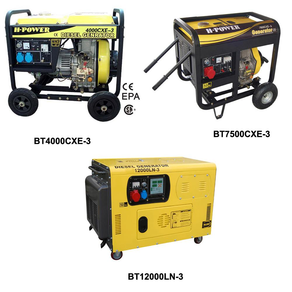 Diesel generator with CE approval