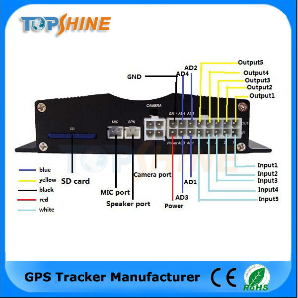 Free Tracking Software Rfid Imei Best Buy Vehicle Car Gps Tracker