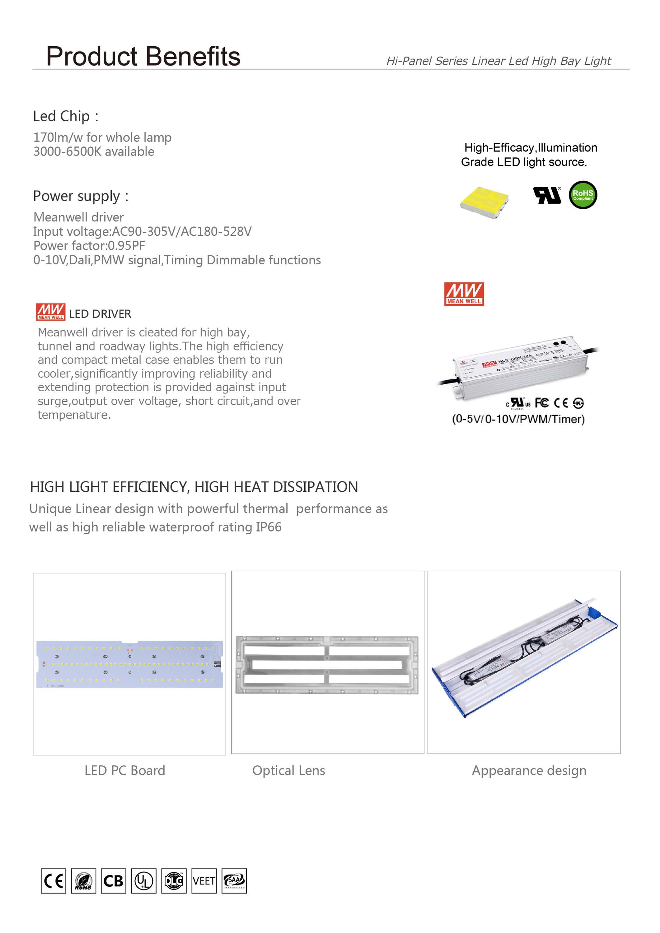Cheap price Manwell driver SMD chips Linear high bay led lamp 100-500w warehouse garage supermarket school