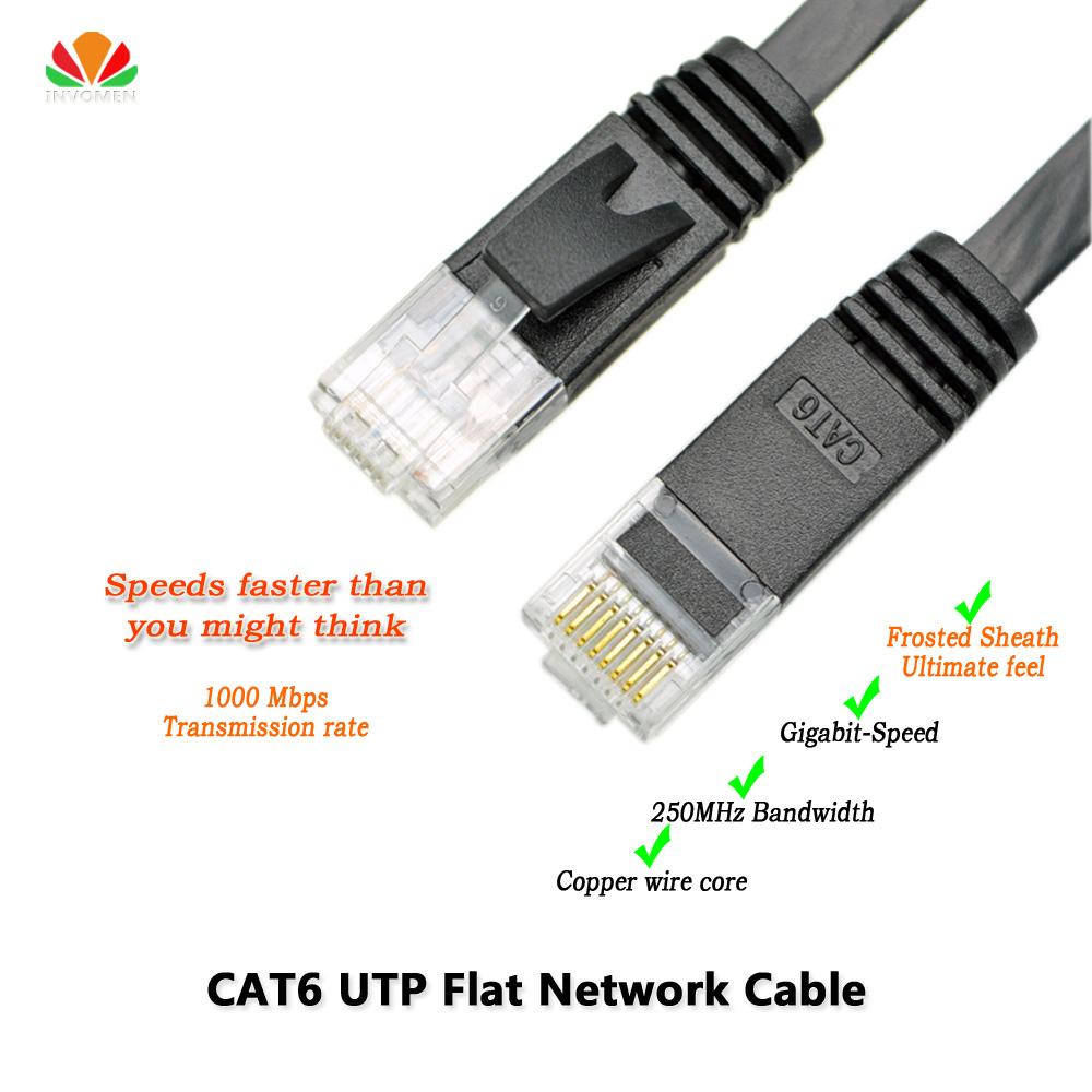 online kopen wholesale kabel gigabit ethernet uit china. Black Bedroom Furniture Sets. Home Design Ideas