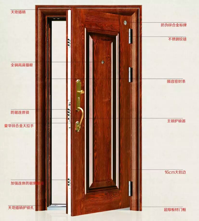 metal Internal armoured steel securiy industries door