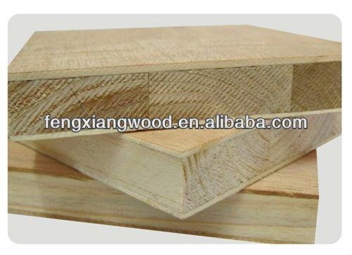 Mejor calidad compuesto de listones de madera - Madera contrachapada precio ...