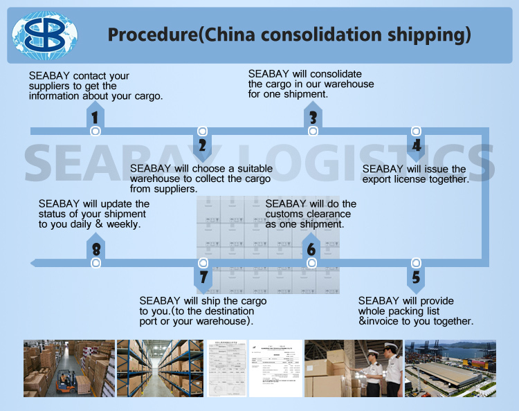 Cheap China Shipping Consolidation Services To Worldwide