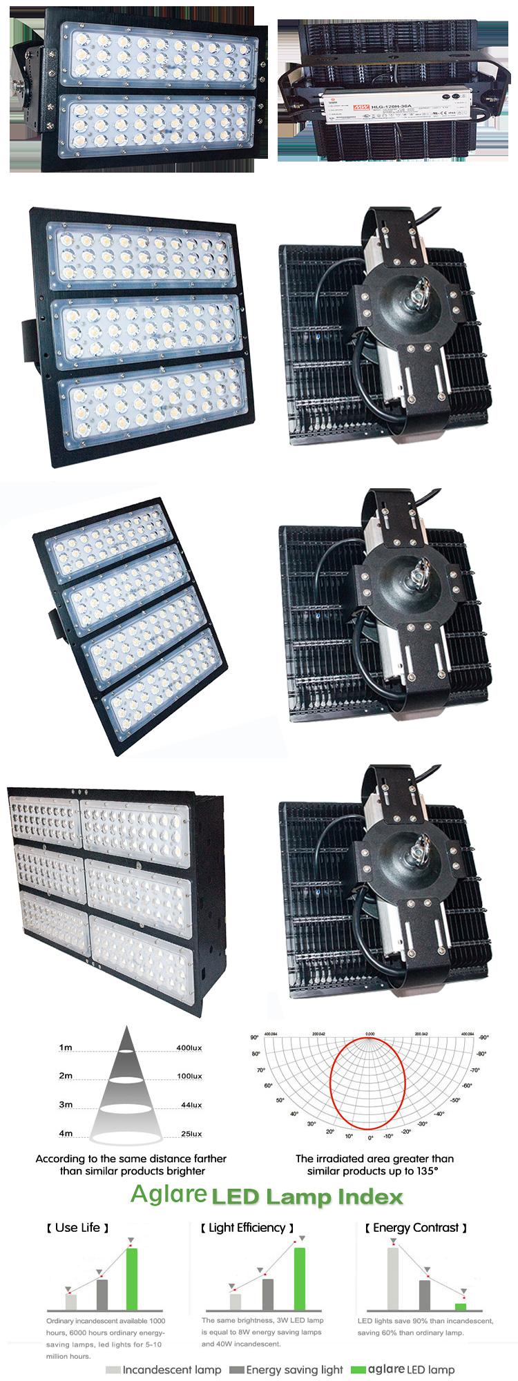 2015 Hot Sale 50 150 100 200 Watt Led Flood Light