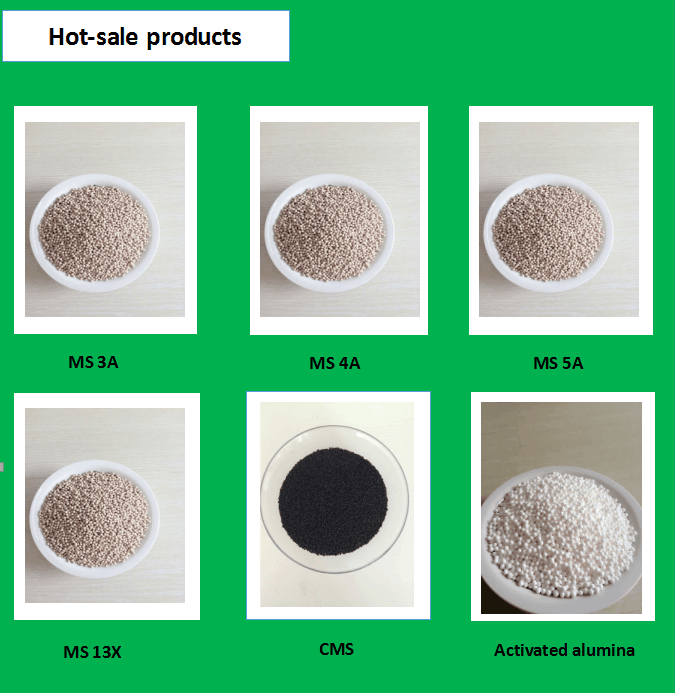 Desiccant Adsorbent Silica Gel Absorber /activated Alumina ...