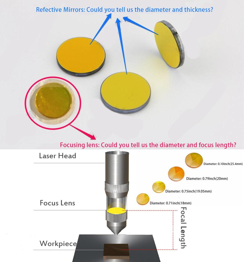 6baba7795e Eua Znse Co2 Laser Lente De Focalização Lente Menisco E Espelhos ...