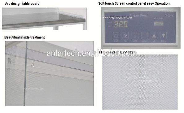 Factory Low Noise Low Price stainless steel hepa fan filter unit/FFU (1175*575*320) for clean room