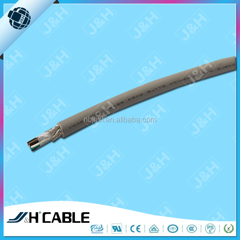 China Wire Cable Multicore, China Wire Cable Multicore Manufacturers ...