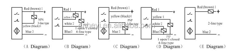 Wiring Diagram Additionally Pnp Or Npn Proximity Sensor On Npn Wiring