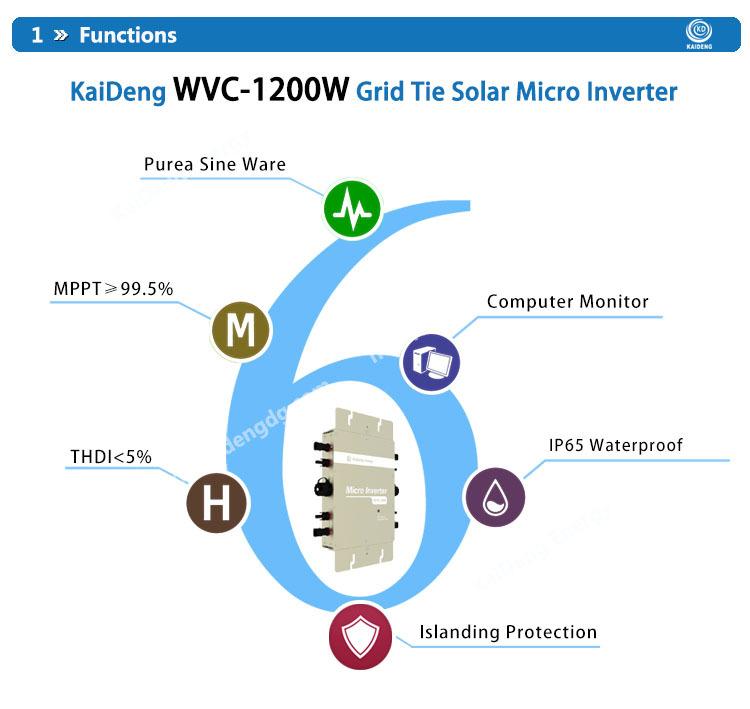 China Hot Sale 1200 Watt Solar Power Plant For Sale,Solar Panel ...
