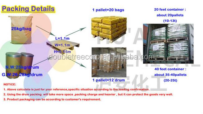 Hs Code:3206111000 White Pigment Raw Material Tio2 Titanium ...
