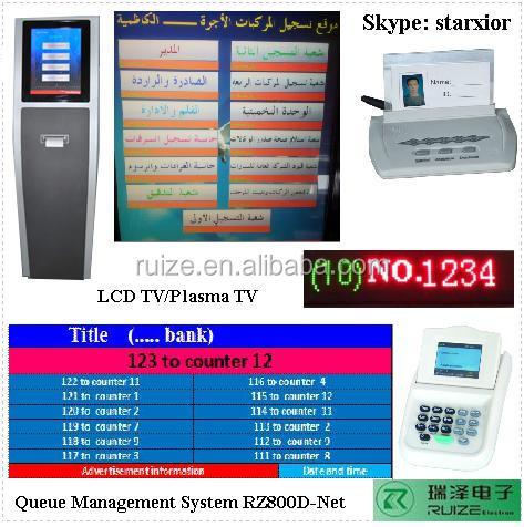 Multi-services Queue Management System/wireless Queue Management ...