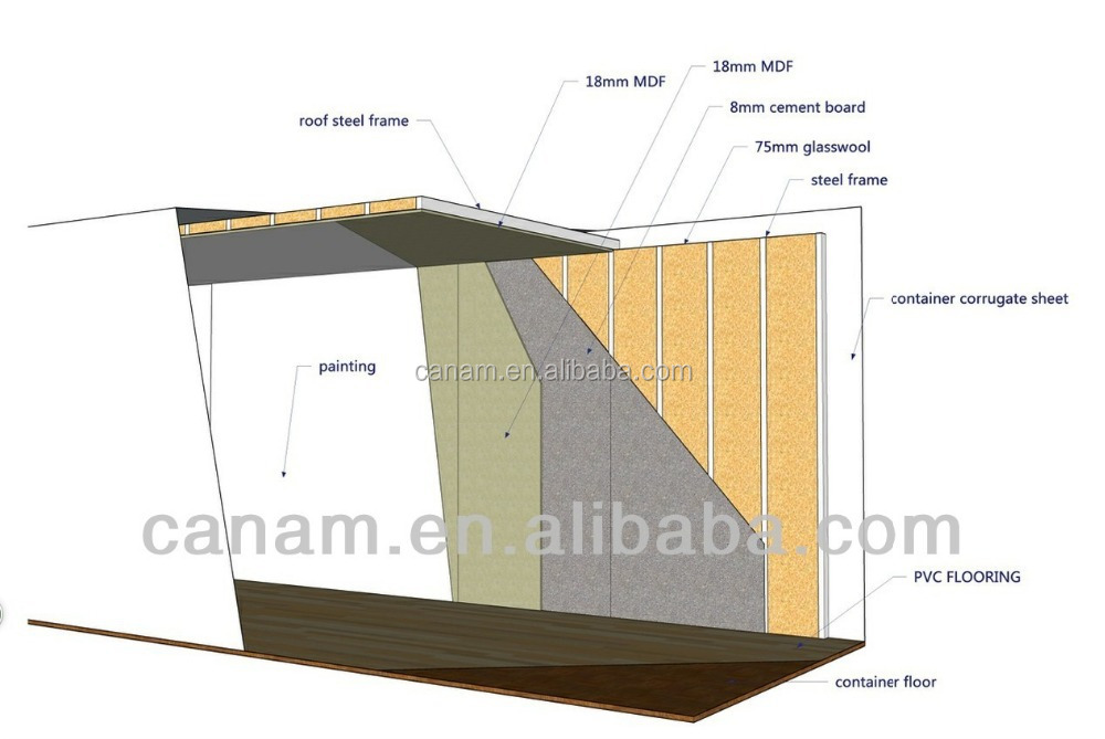 CANAM-Environmental Friendly Movable Case Prefabricate Made in China