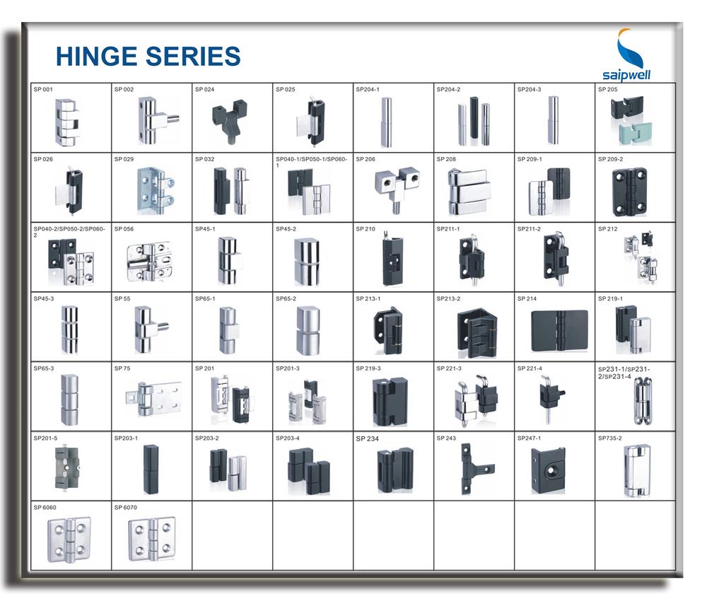 Hoge Kwaliteit Industriële Kast Deur Kast Scharnier Buy Kast Scharnierendeurscharnierindustriële Kast Scharnier Product On Alibabacom