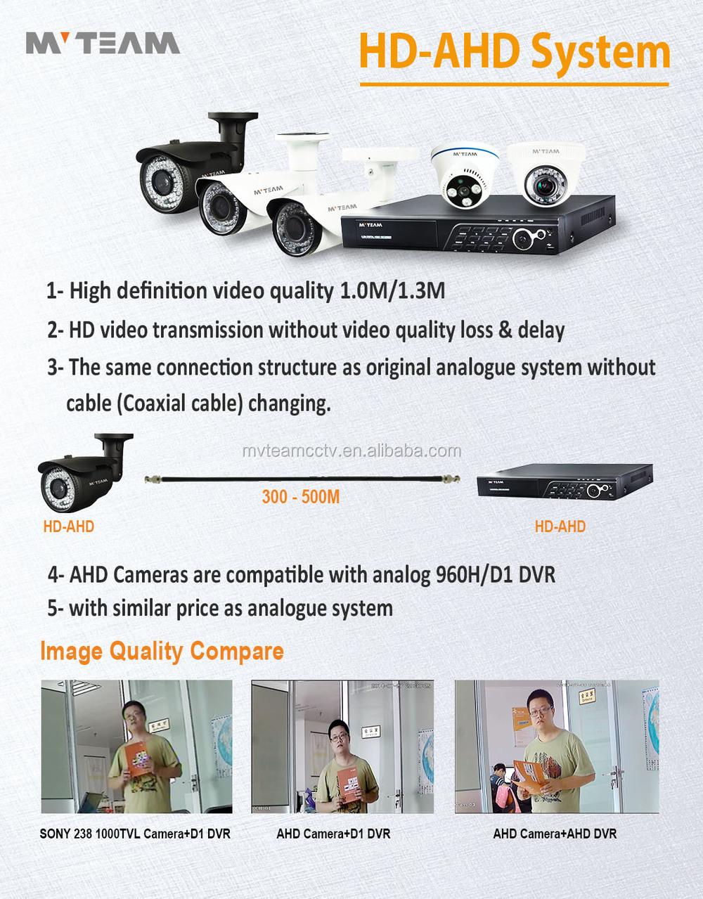 Mvteam Best Ahd Sony Chipset Cctv Camera