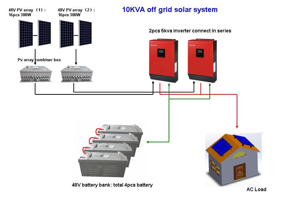 10KVA connection drawing .jpg