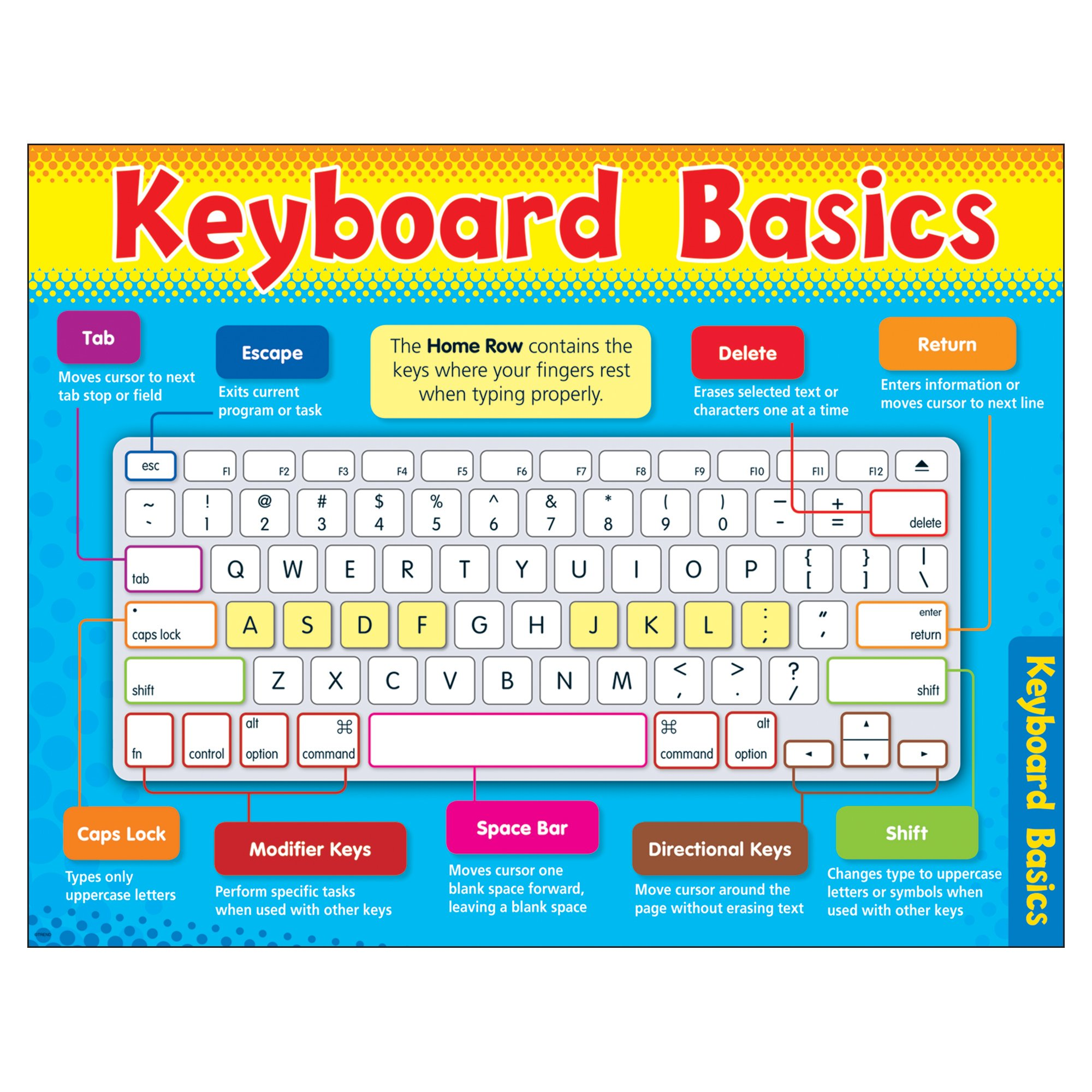 "TREND enterprises, Inc. Computer Keyboard Basics Learning Chart, 17"" x 22"""
