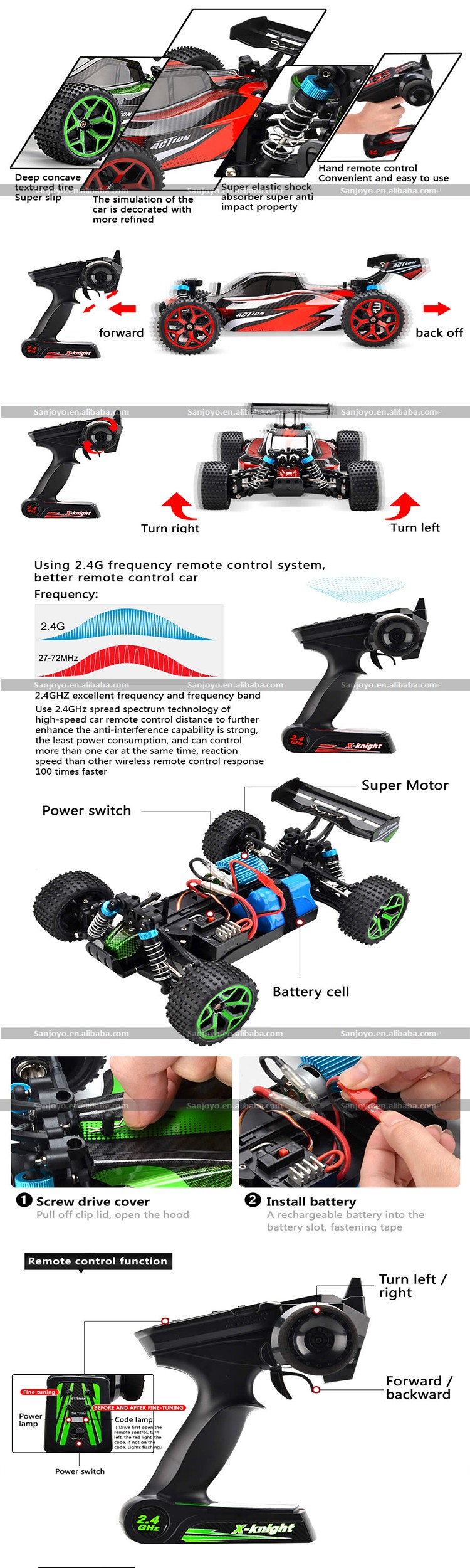GS06 2.4G 4WD 1/18 Scale High Speed RTR Electric Car 4WD RC Buggy Toy Gift