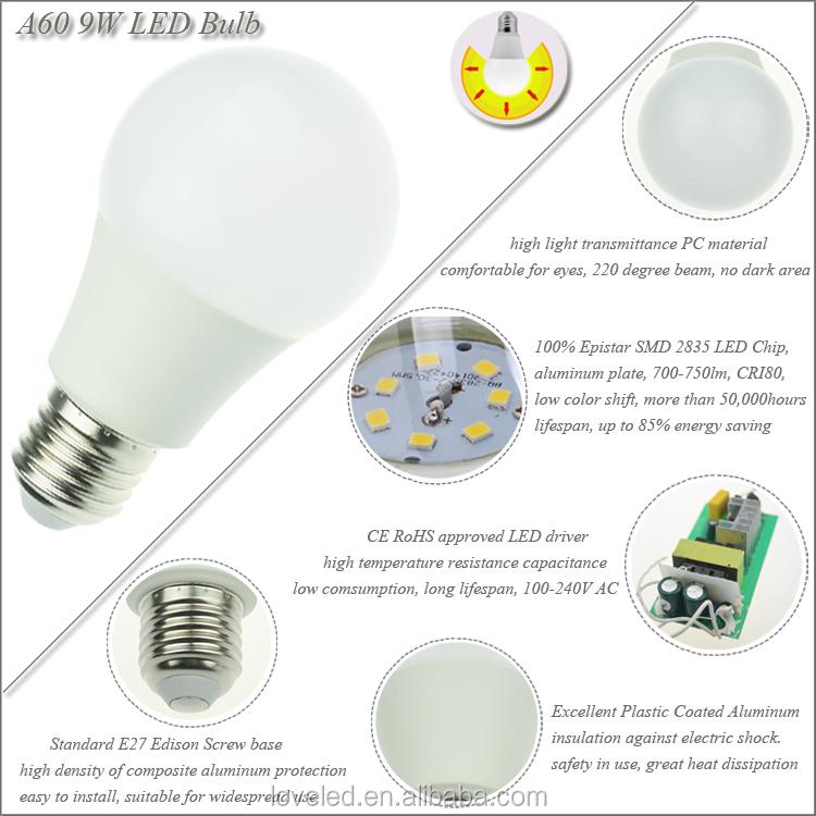 60 Watt Equivalent Globes 240 Volt Ce Rohs Listed 6000k G60 Led ...
