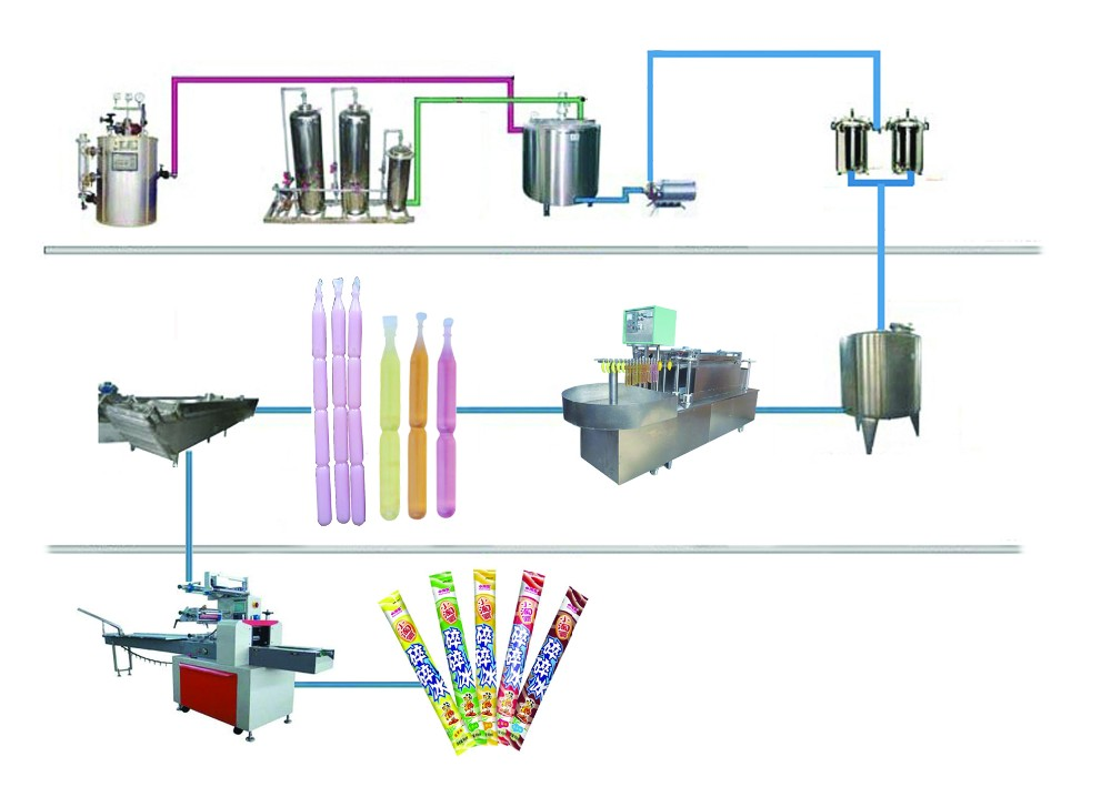 ice pop filling and sealing machine for juice