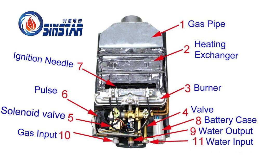 Image Result For Water Heater Burner