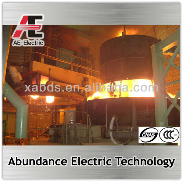 Leading Electric Arc Furnace Manufacturer