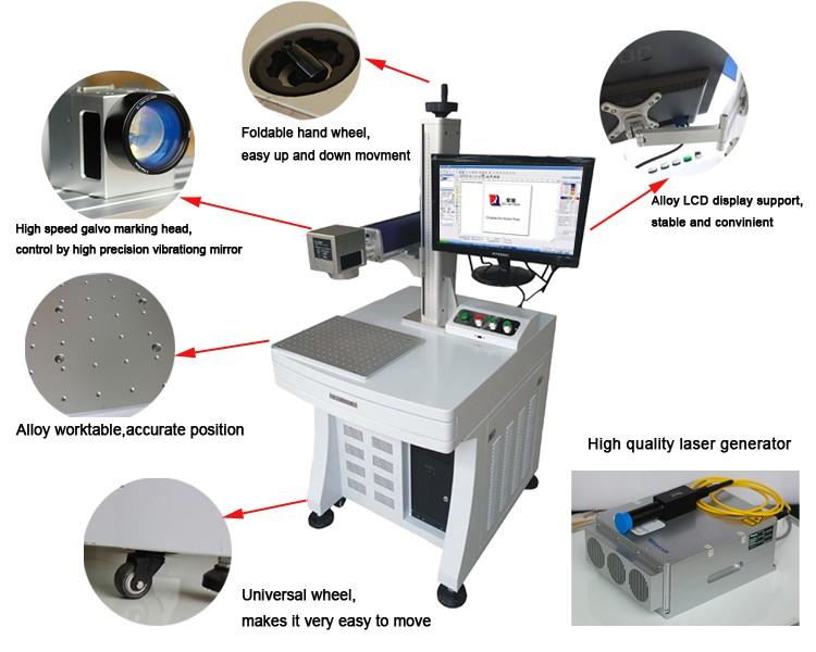 Flexible Design Laser Marking Machine Gobo
