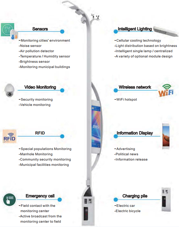 Advanced Smart Led Street Light And Advertising Display