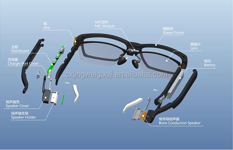Bone Conduction Prescription Glasses