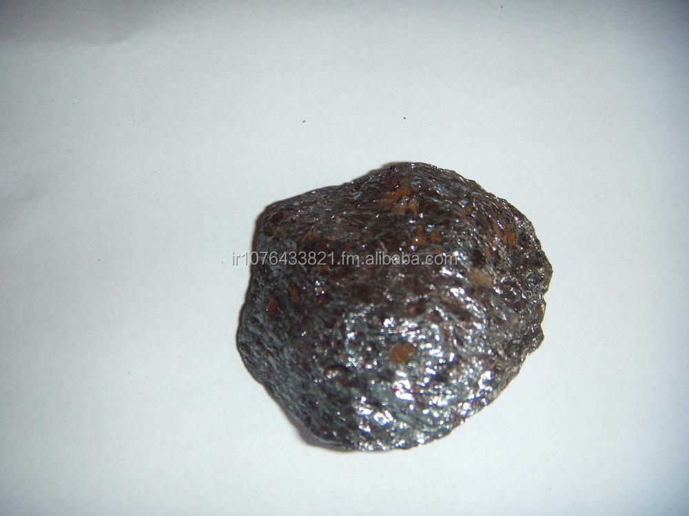 Iron Ore 63.5%