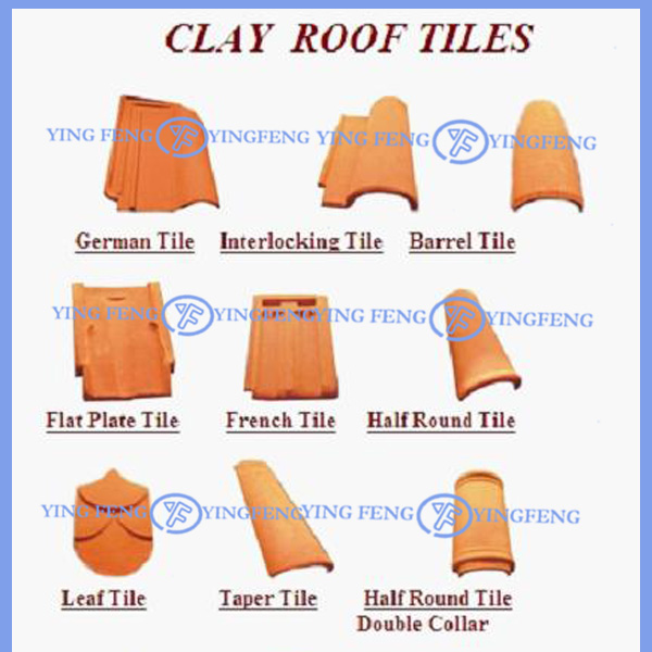 Roofing Tiles Types Amp Roof Types Sc 1 St Essley Roofing