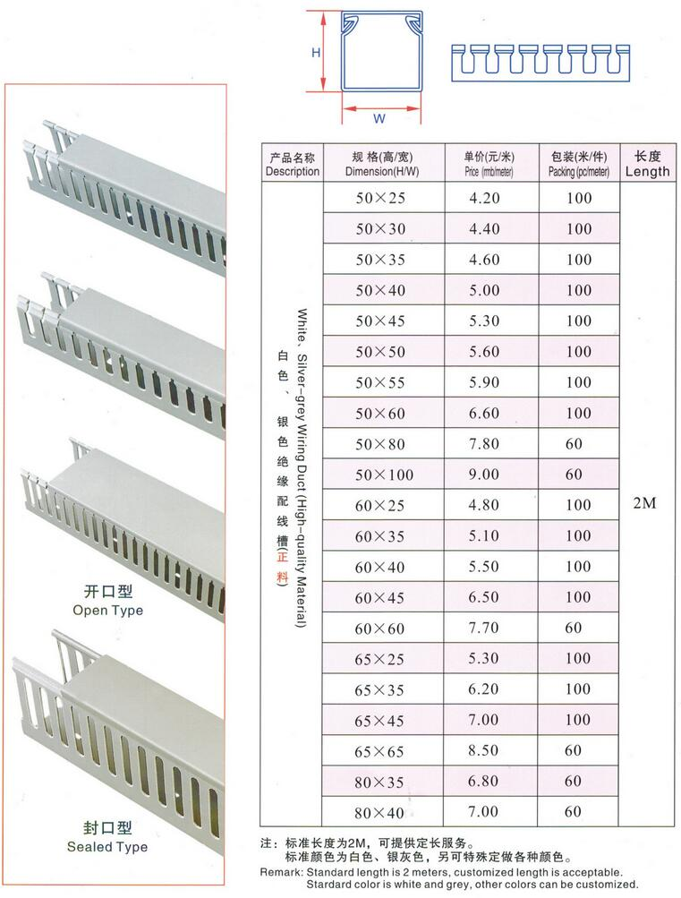 electrical wire trunking system insulated wiring groove  sc 1 st  Alibaba : trunking system of wiring - yogabreezes.com