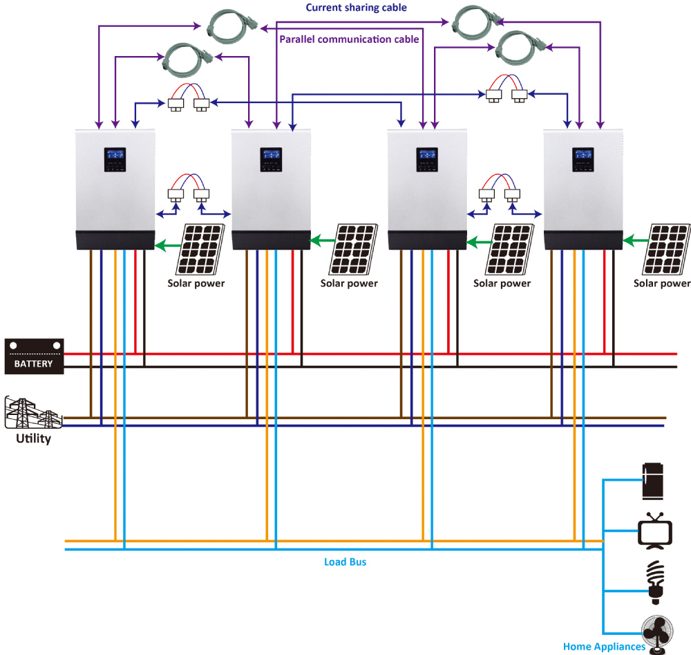 15000 watt power inverter dc 12v ac 220v circuit diagram for home 15000 watt power inverter dc 12v ac 220v circuit diagram for home asfbconference2016 Image collections