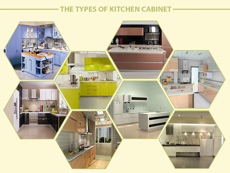 Apartamento Cocina/cocina Unidades/cocina Despensa Unidades - Buy ...