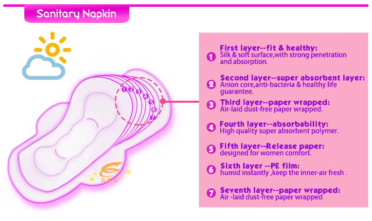 Free Samples Women Sanitary Pads Side Effects Lady Anion Sanitary ...