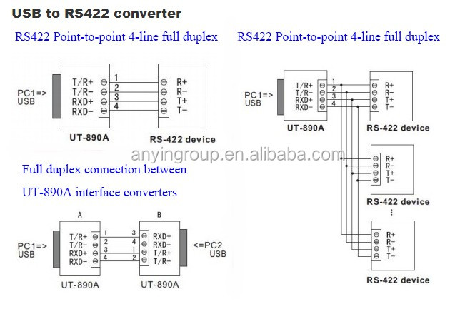 industrial usb 2 0 to rs485 converter usb to rs485. Black Bedroom Furniture Sets. Home Design Ideas