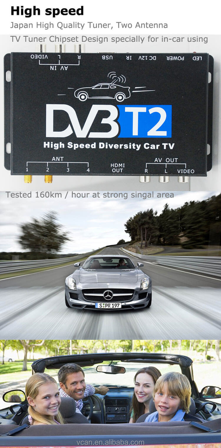DVB-T265 Germany Car DVB-T2 H.265 HEVC receiver box New Auto mobile DVB-T H265 HD MPEG4 H264 Diversity Two tuner