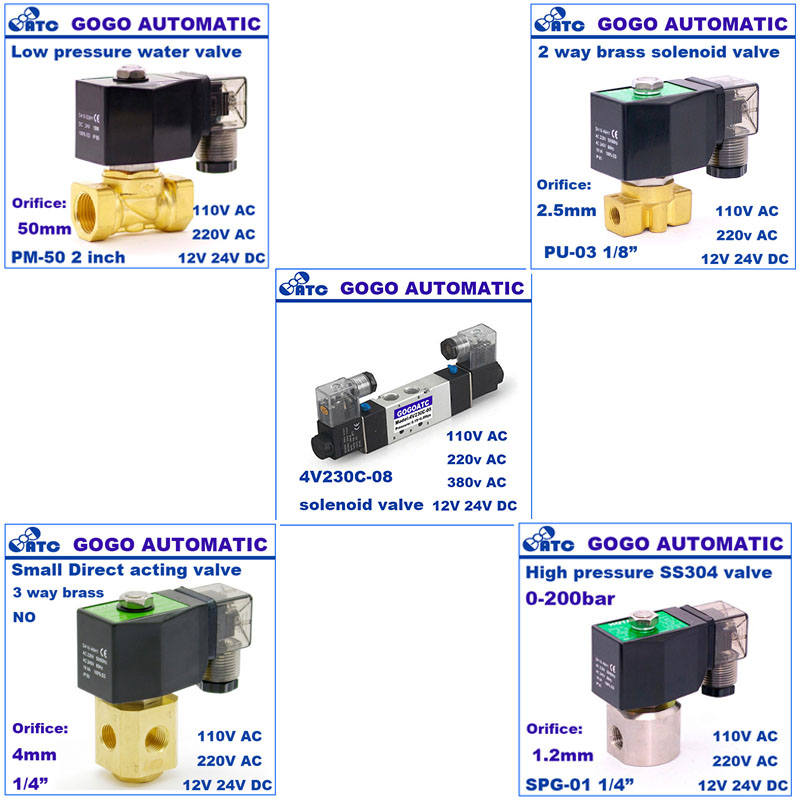 co2 solenoid valve, gate valves, QLF enclosed magnetic force lock opening and closing machine