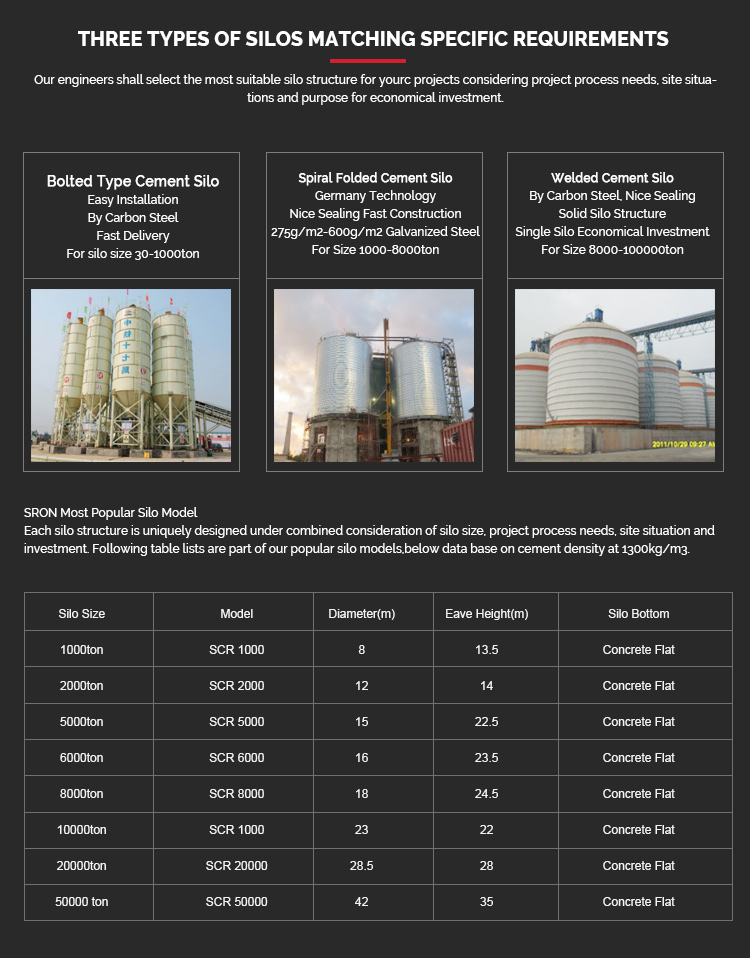 10000TON 15000TON 20000TON Fly Ash,Coal Ash,Cement Storage Silo For Sale Solid Cement Silo Structure