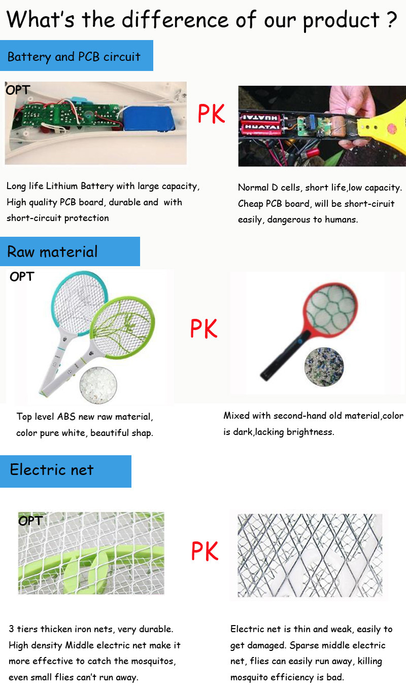 Factory Wholesale Best Industrial Indoor Electronic Mosquito Fly This Mosquitoes Repellent Circuit Is Easy To Build Cheap Bat Machine 8006