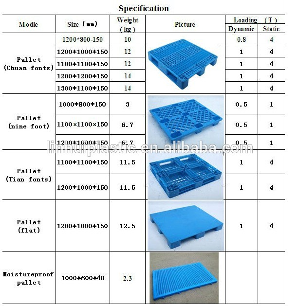 Different Size Of The Plastic Pallets QQ20140421130455