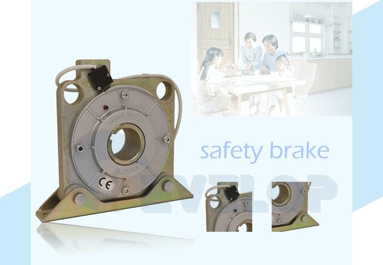 Shutter safety brakes used for roller shutter motor geared for Rolling shutter motor price