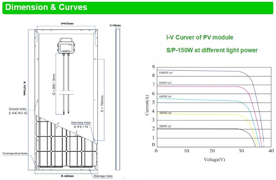 High Efficiency Amorphous Silicon Thin Film Solar Cells