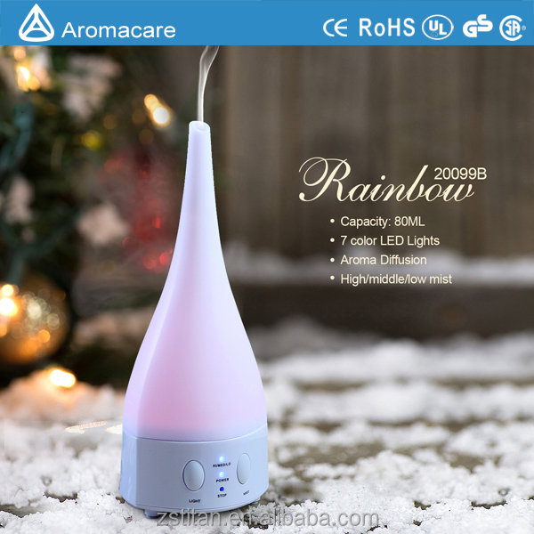 Aromacre 80ml mini air diffuser fragrance perfume mister
